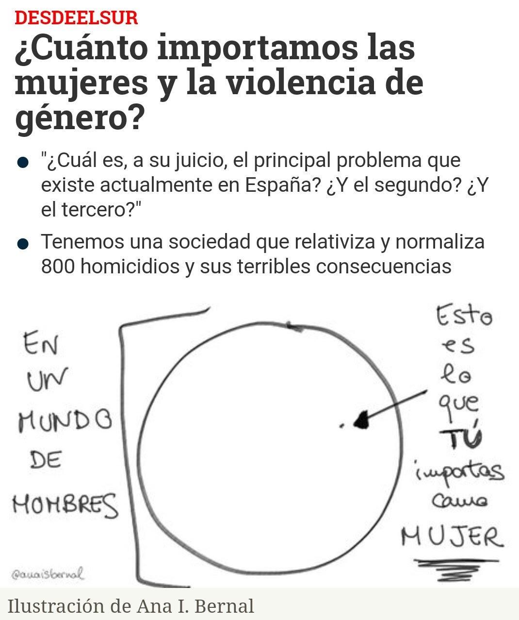 CUANTO IMPORTAMOS LAS MUJERES Y LA VIOLENCIA DE GÉNERO EN ESPAÑA