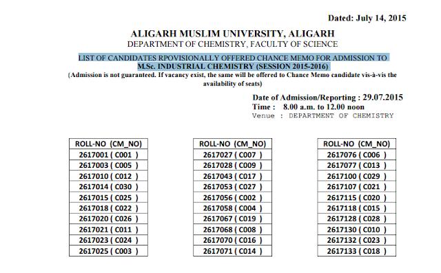 AMU-M.Sc.-INDUSTRIAL-CHEMISTRY-ADMISSION-LIST-2015