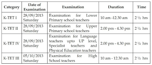 K-TET 2013 September Timetable