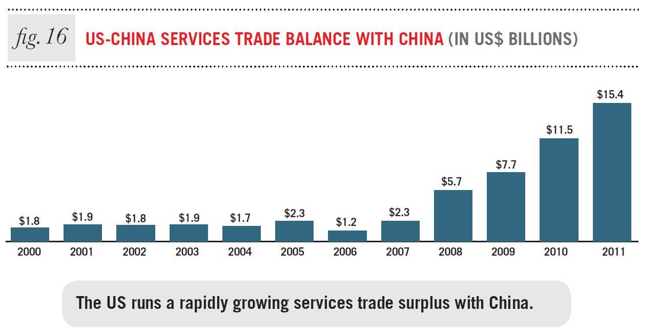 the china us economic relationship The united states is rolling out the red carpet this week for the leader of the world's most populous country is china's economy in trouble the us-china relationship is broad.