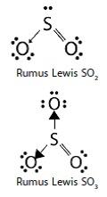 struktur so3