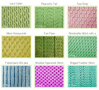 Knitting Stitch Library - Over 300 Patterns Knitting Stitch Patterns