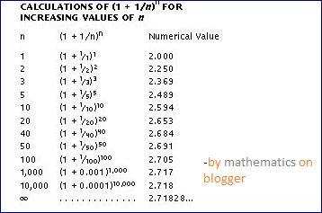 e mathematics