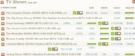 10 Best Torrents Sites