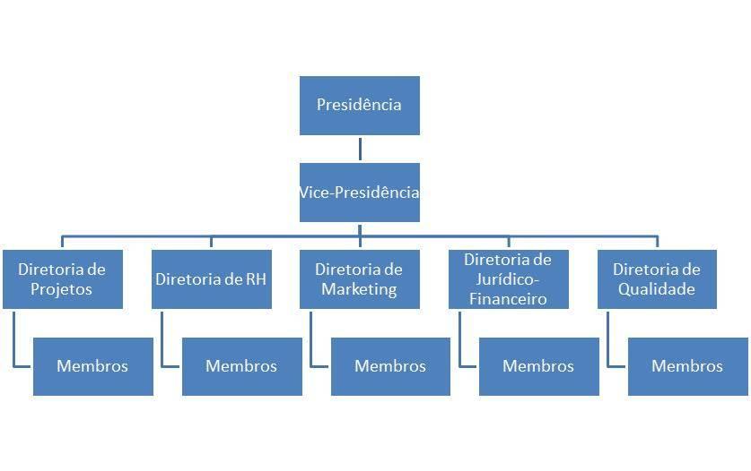 O que e um plano de negocios para uma empresa