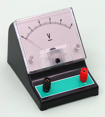 GALVANOMETER CONVERSION INTO AMMETER AND VOLTMETER