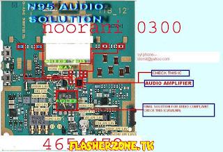 Nokia n95 audio/ ringer  jumper diagram hardware solution