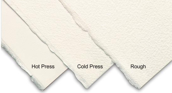 types of drawing papers Paper types paper can be separated into two main categories: uncoated and coated stocks uncoated stocks: uncoated stock is paper that has no coated pigment applied.