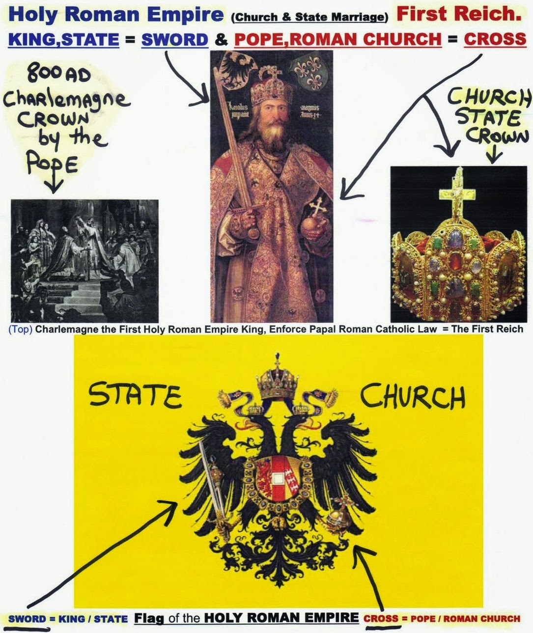 the rule of charlemagne Charlemagne (english pronunciation:/ˈʃɑrlɨmeɪn/ latin: carolus magnus or karolus magnus, meaning charles the great 2 april 742 – 28 january 814) was king of the franks from 768 to his.