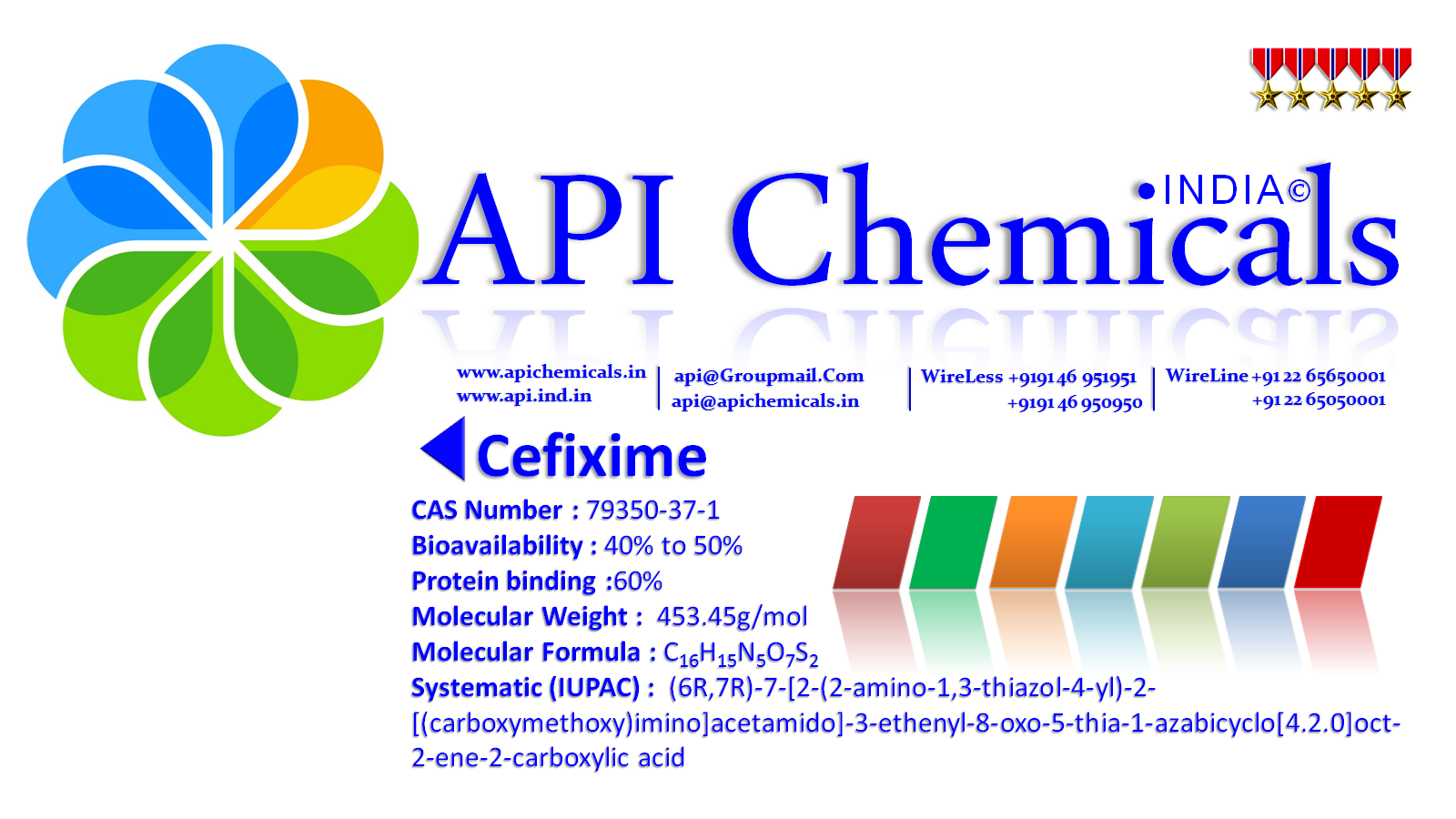 Cefixime Trihydrate Side Effects