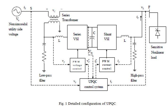 asoka technologies   mitigation of power quality problems
