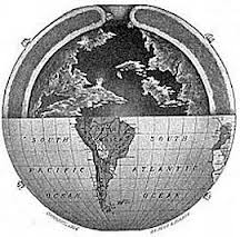 Hollow Earth = sprockets inside?