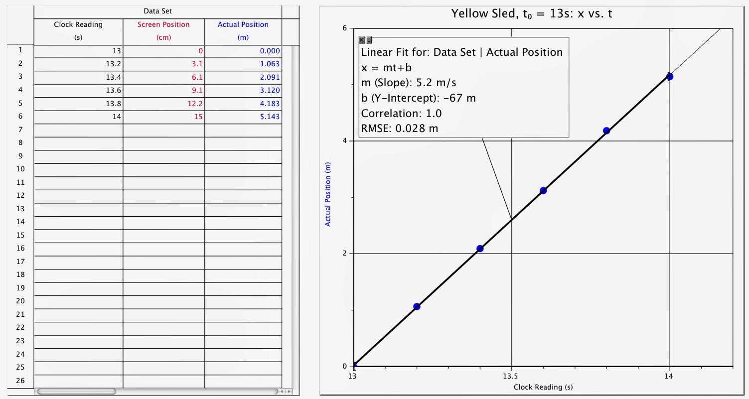 math skills worksheet 13 velocity speed velocity acceleration study first grade math second. Black Bedroom Furniture Sets. Home Design Ideas