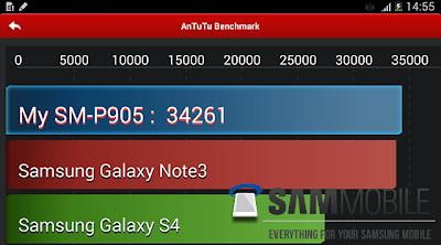 Galaxy Note Pro 12.2, Note Pro 12.2, Samsung, Samsung Galaxy Note Pro 12.2, Samsung Note Pro 12.2