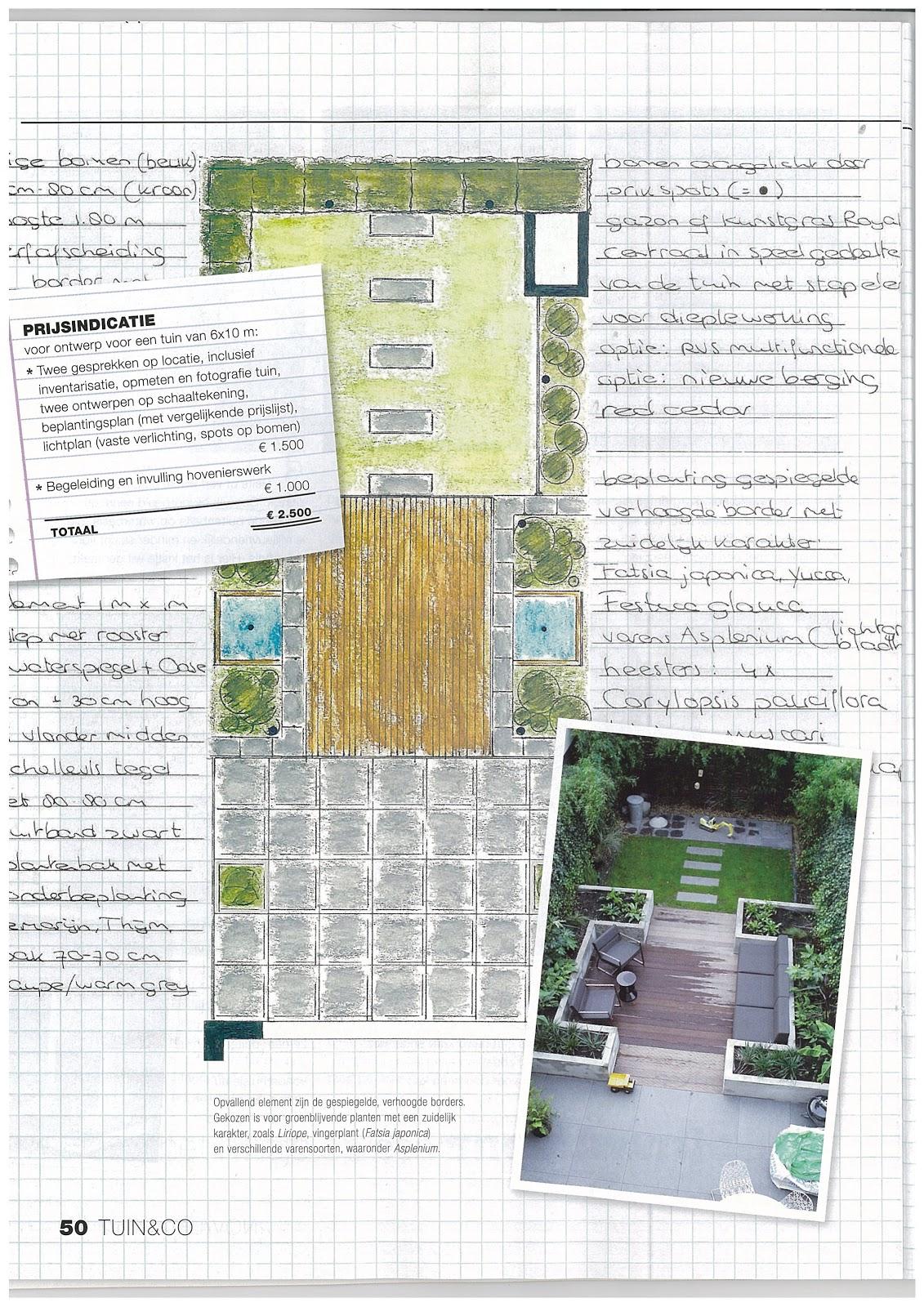 Tuinstudio for Wat kost een tuinontwerp