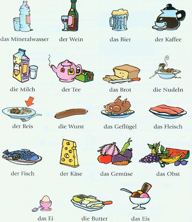 Yukkk Belajar Bahasa Jerman Part 2 Bukan Sekedar Materi
