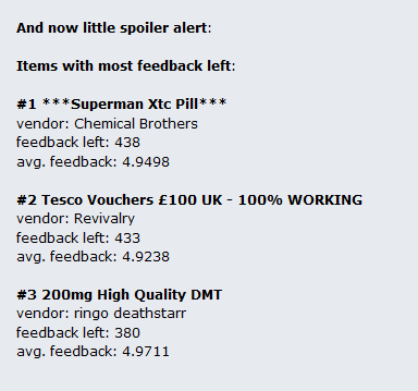 Tesco vouchers which were stolen in February, 2014, selling like hot cakes on Silk Road 2