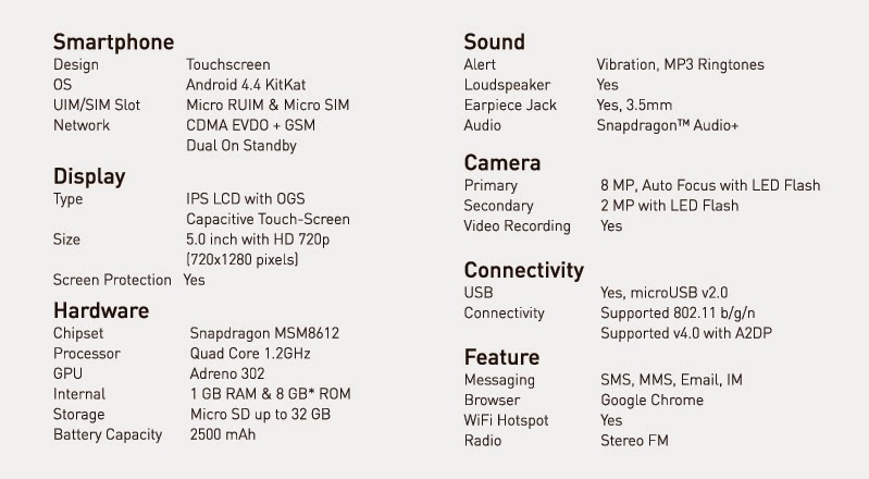Spesifikasi dan Harga Smartfren Andromax V3s Terbaru | The Real Kitkat 4.4!
