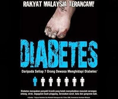 rawat diabetis dengan shaklee