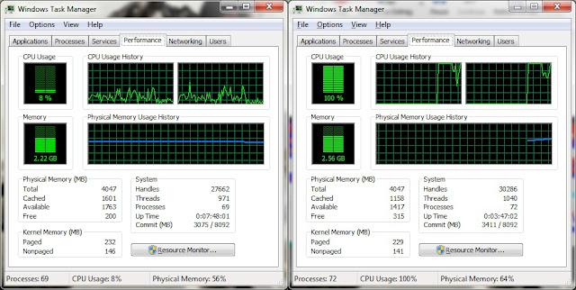 Cara Mengatasi CPU Usage Tinggi
