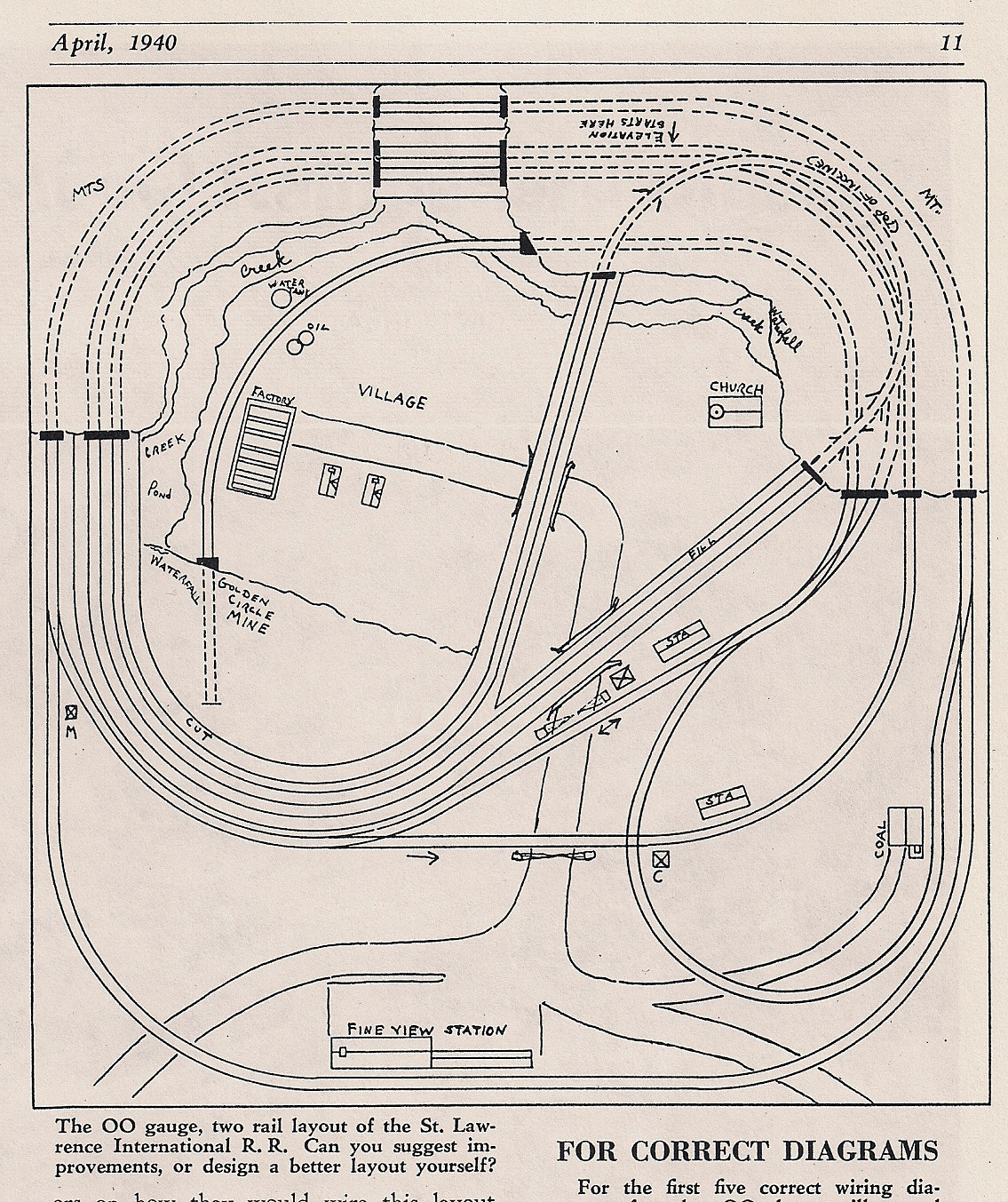 Gargraves Model Track Wiring Diagram 36 Images Atlas Layout American Oo Today August 2009 Gardner Mrdigest 4 40 Switch At