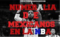 Mxs en la NBA