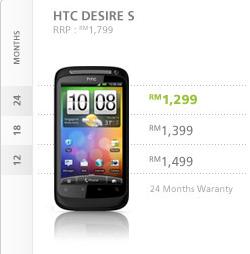 HTC Desire S plan