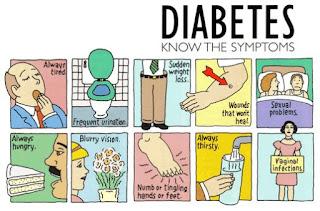 Apa Sesungguhnya Tanda Dari Penyakit Diabetes Melitus