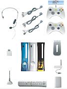 Conheça o XBOX360 ~ CR720 Games