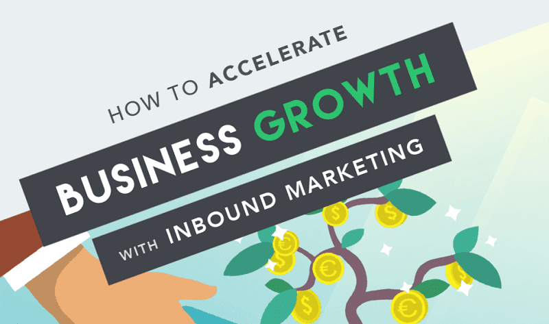 21 Inbound Marketing Strategies To Quickly Grow Any Business - #infographic