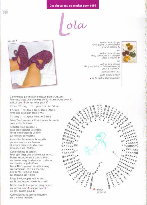 esquema de zapatos de bebe a crochet