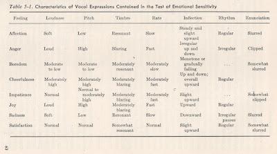 Values Survey - Shippensburg University of Pennsylvania