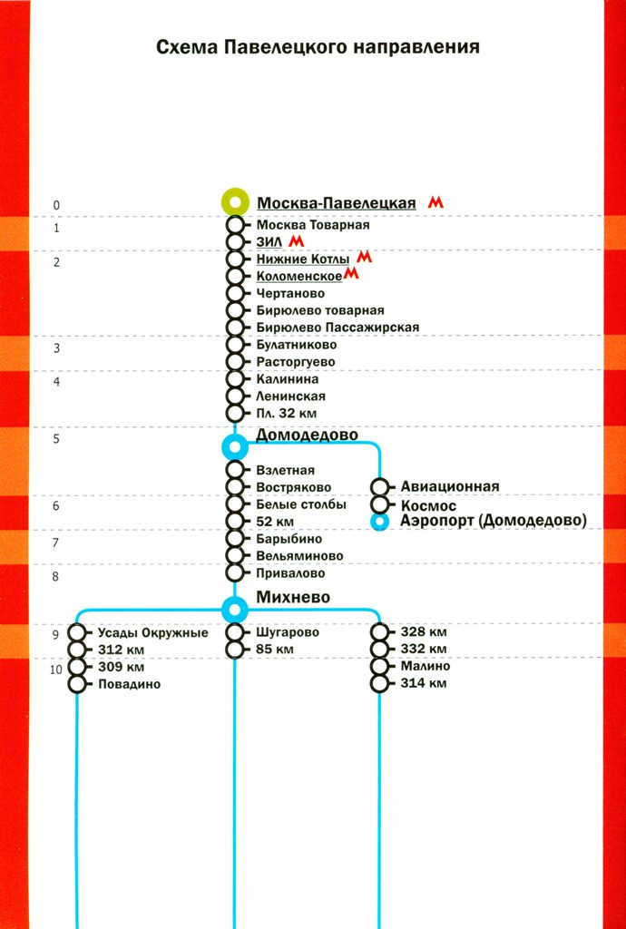 Расписание электричек павелецкого вокзала схема движения электропоездов павелецкого направления: москва - аэропорт