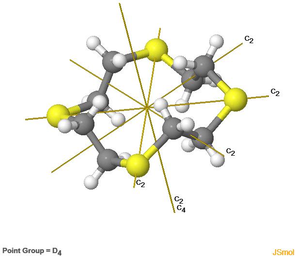 Simulador de moléculas