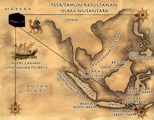 sejarah perjalanan Ulama Nusantara