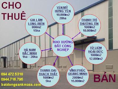 cho thue_ban kho xuong, ban_cho thue dat cong nghiep