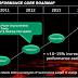 Νέες πληροφορίες για τον Excavator core της AMD