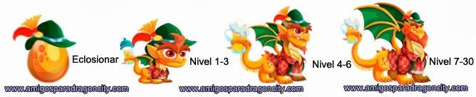 imagen del crecimiento del dragon bavaro