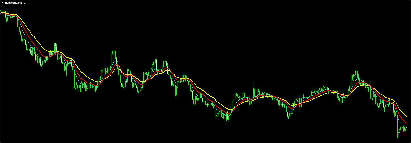 Valutakurser forex se