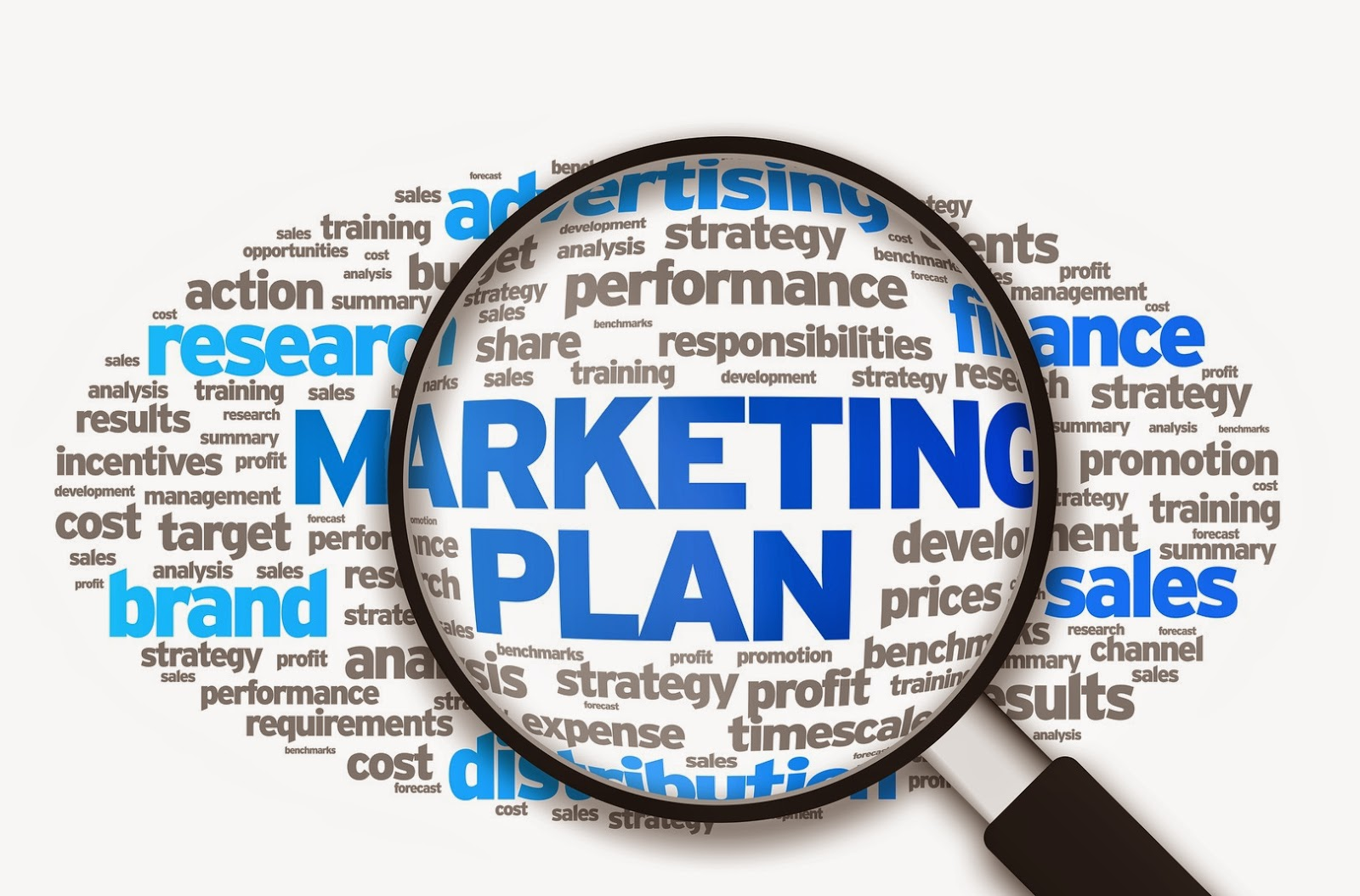 marketing solutions gate: do you know what is the marketing plan
