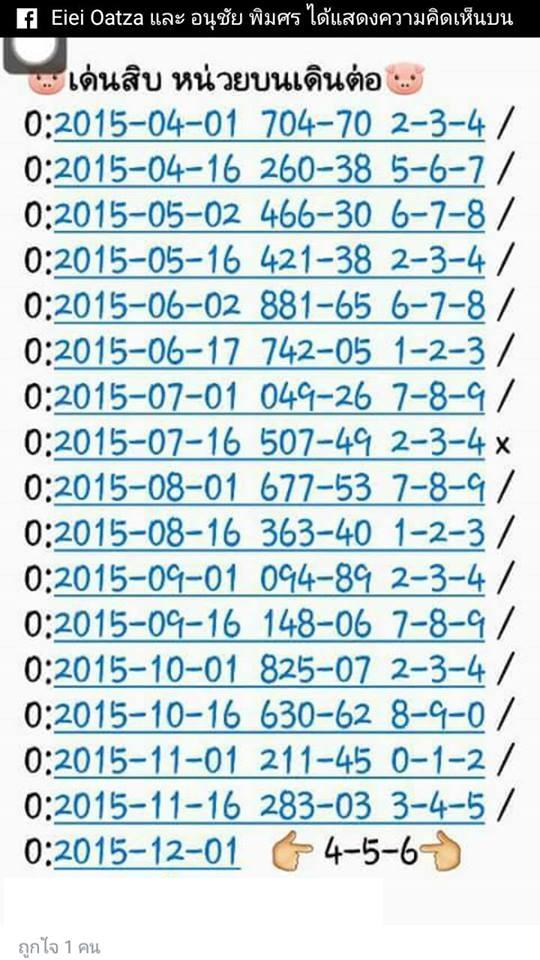 thai lottery chart clue 2014: Thailottotips