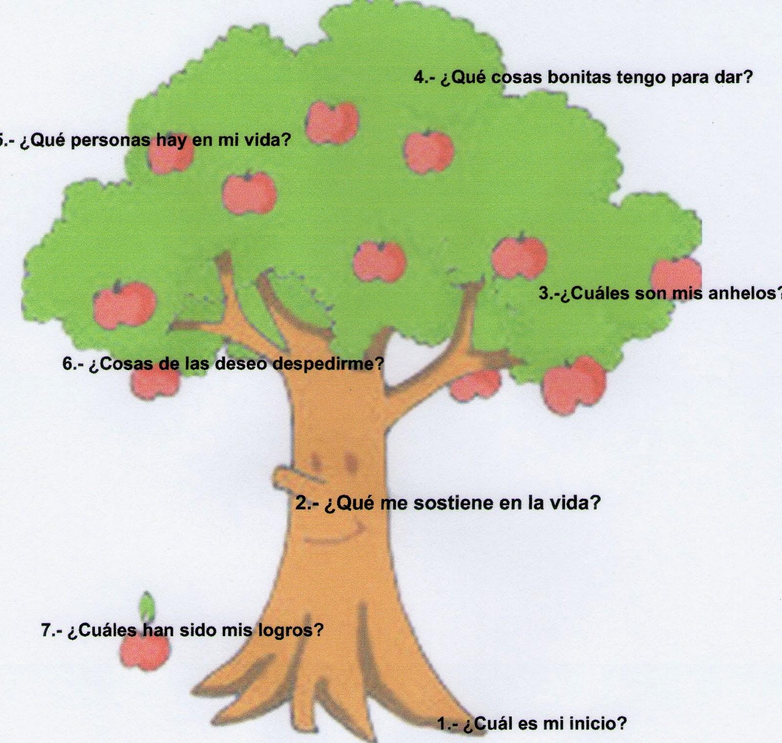 Diario De Actividades Escolares