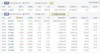 中国株コバンザメ投資ウォッチ銘柄watch20130815