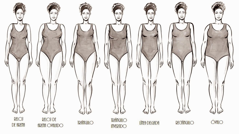 Prácticamente bella : Qué traje de baño te va mejor según tu cuerpo