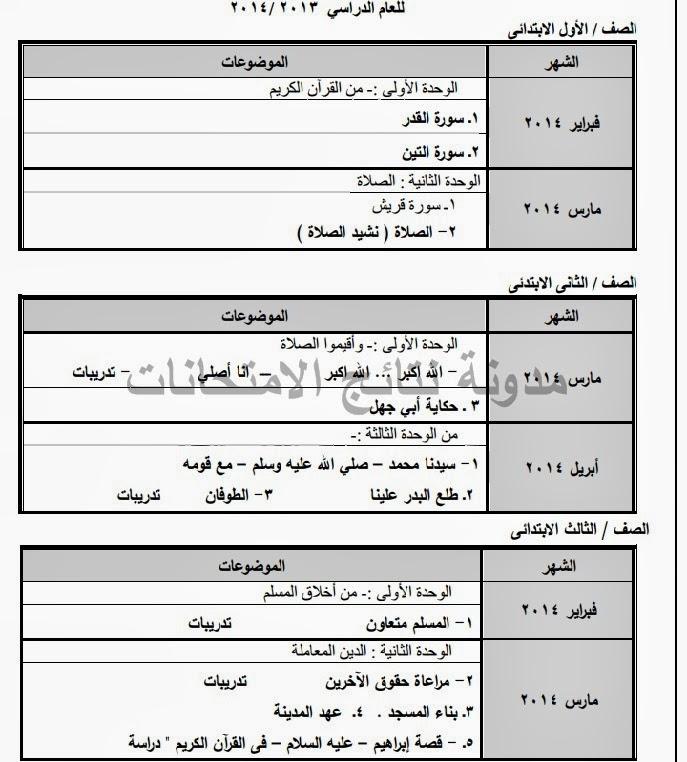 الأجزاء المحذوفة من المقررات الدراسية مادة التربيه الاسلاميه 2014 الترم الثانى