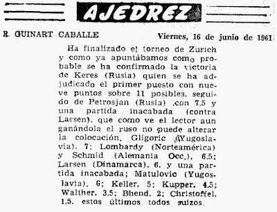 Recorte de El Mundo Deportivo sobre el Torneo Internacional de Ajedrez Zúrich 1961