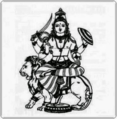 Mercury Budha Mantras