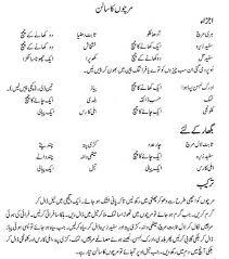 Hari Mirchon Ka Salan Recipes In Urdu