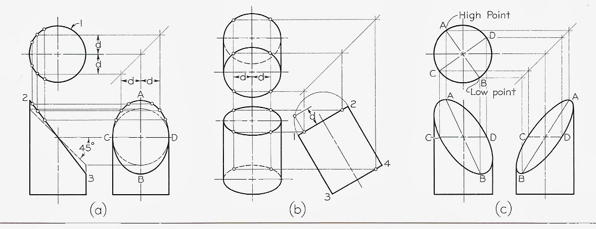 10 C2 BA Ano Energias likewise Orthographic Multiview Projections in addition Figure Qi Isometric Drawing  ponent Draw First Angle Projection Following Views Front Vi Q4633944 together with Parallel in addition Mech. on isometric to orthographic