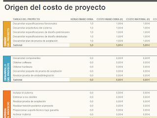 Presupuesto de proyectos, Excel